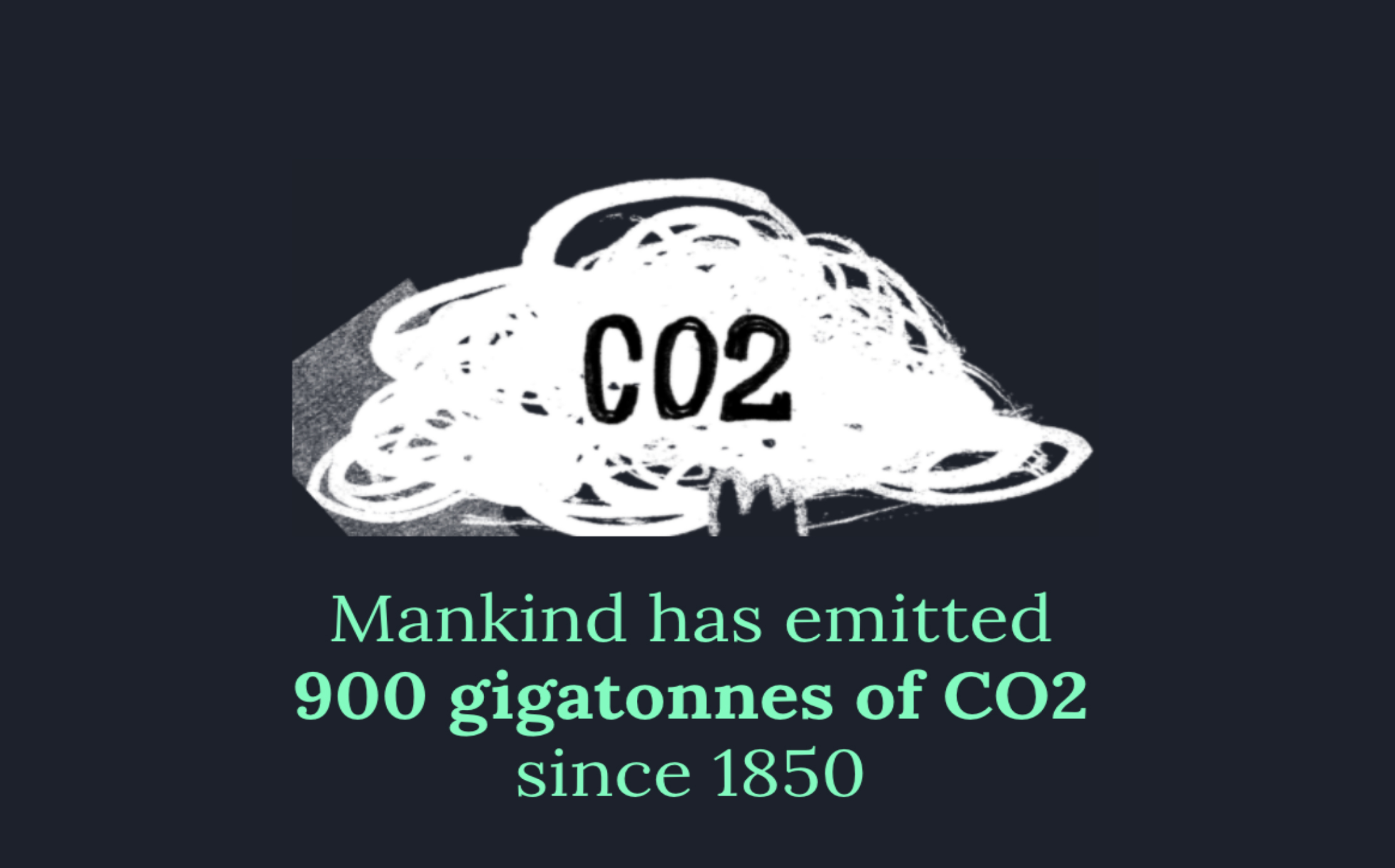 900 gigatonnes of CO2 since 1850